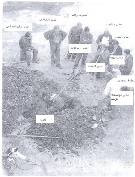 مدیریت در ایران