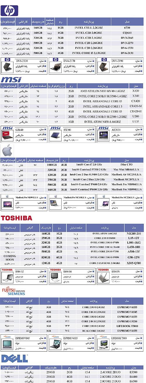 قیمت لپ تاپ عالی