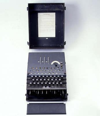 10 ابزار برتر جاسوسی قدیمی (+عکس) www.TAFRIHI.com