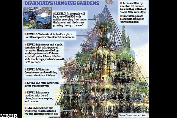 باغ هفت طبقه