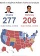 پیشتازی اوباما در نظر سنجی های انتخاباتی در آمریکا