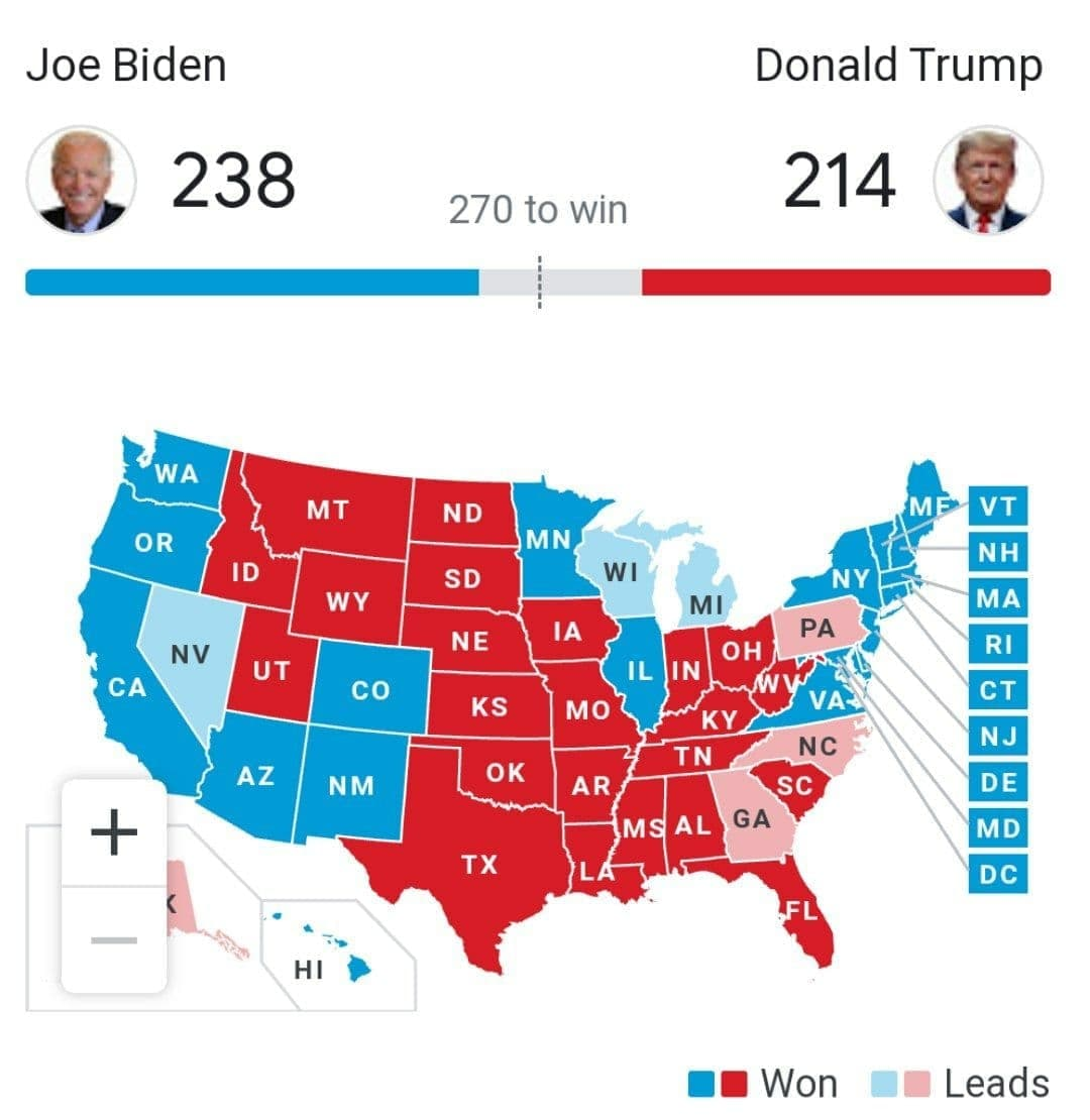 انتخابات آمریکا: جو بایدن 238 - ترامپ  214 / فقط 7 ایالت باقی مانده