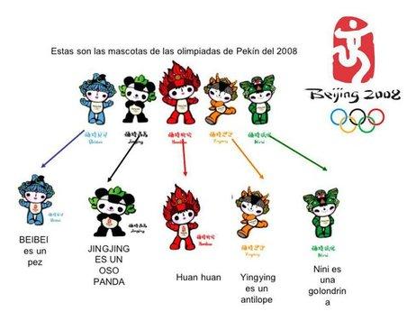 بیبی، ژینگ ژینگ، هوآن هوآن، یینگ یینگ و نینی نام لوگو های المپیک ۲۰۰۸ بود.
